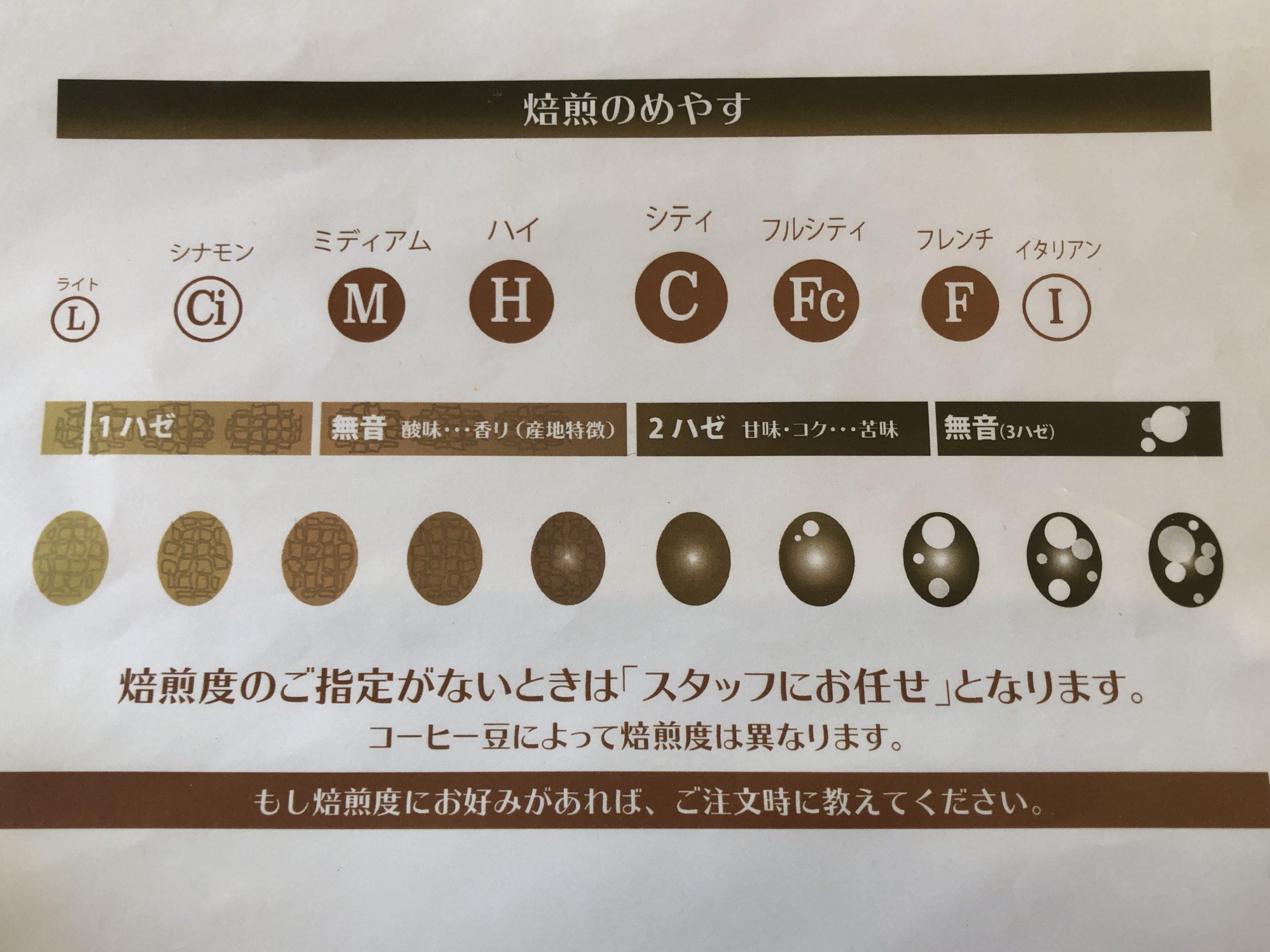 豆工房コーヒーロースト犬山店の焙煎メニュー